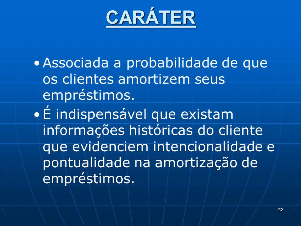 CARÁTER Associada a probabilidade de que os clientes amortizem seus empréstimos.