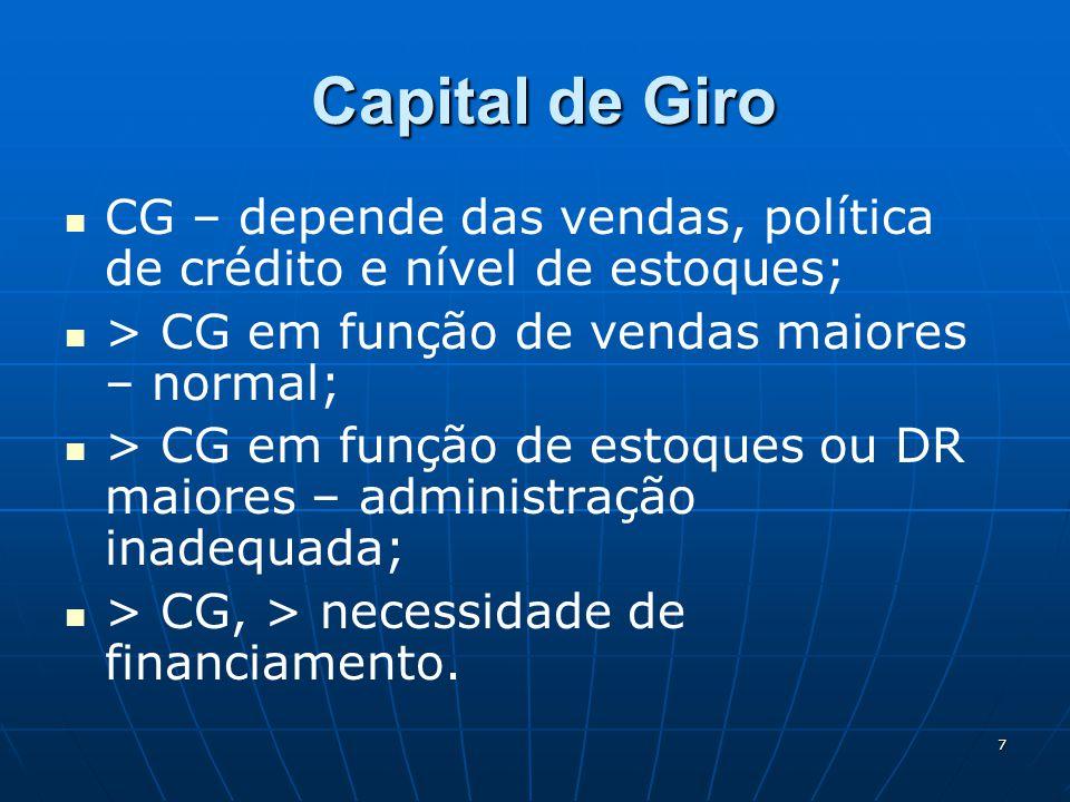 Capital de Giro CG – depende das vendas, política de crédito e nível de estoques; > CG em função de vendas maiores – normal;