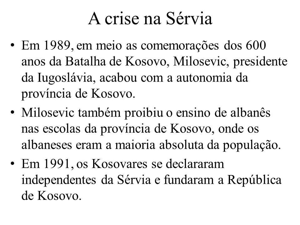 A crise na Sérvia