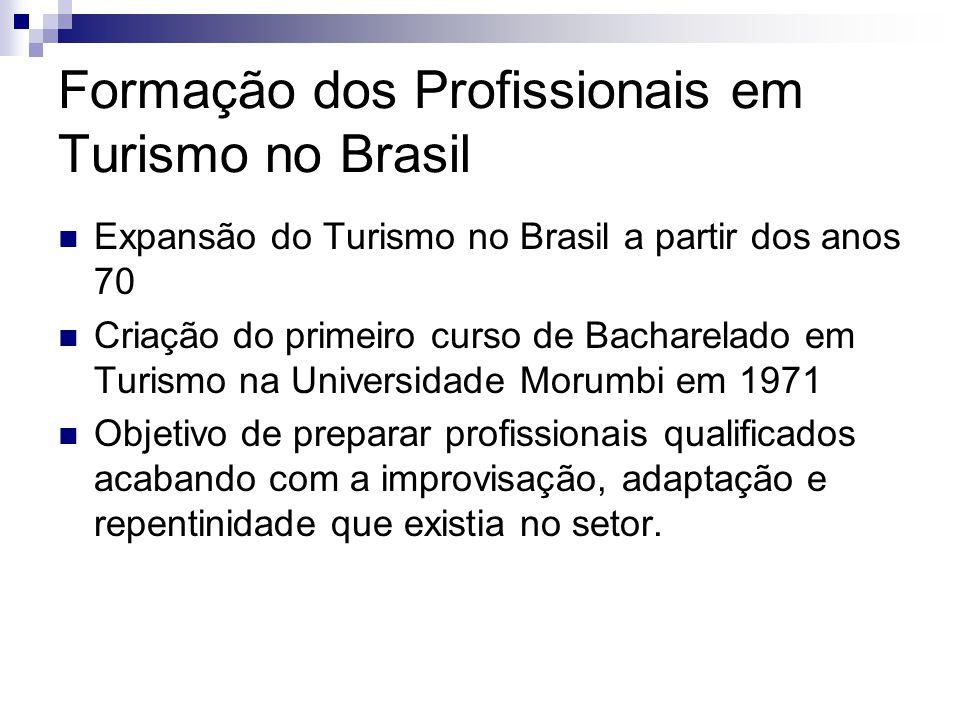 Formação dos Profissionais em Turismo no Brasil