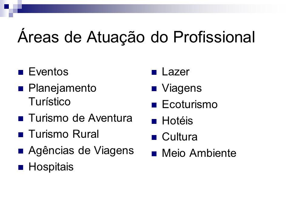 Áreas de Atuação do Profissional