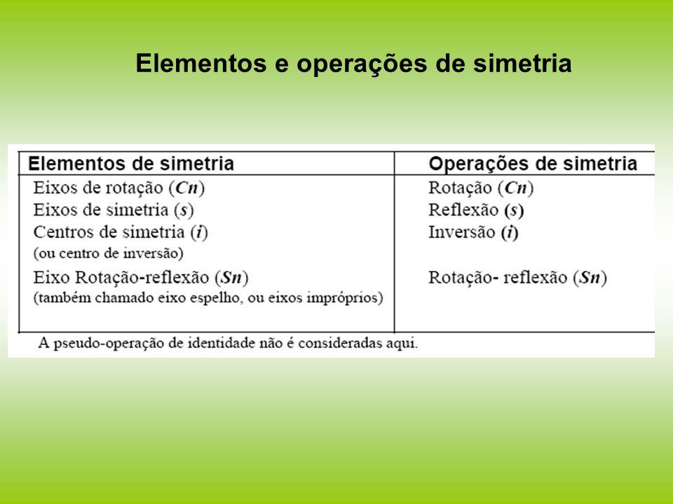 Elementos e operações de simetria