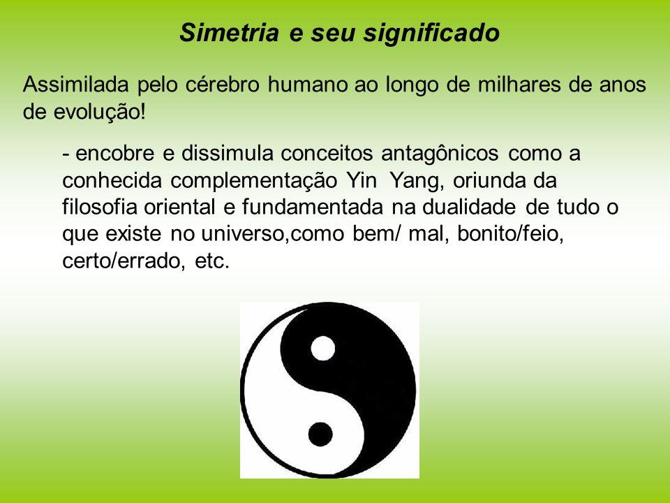 Simetria e seu significado
