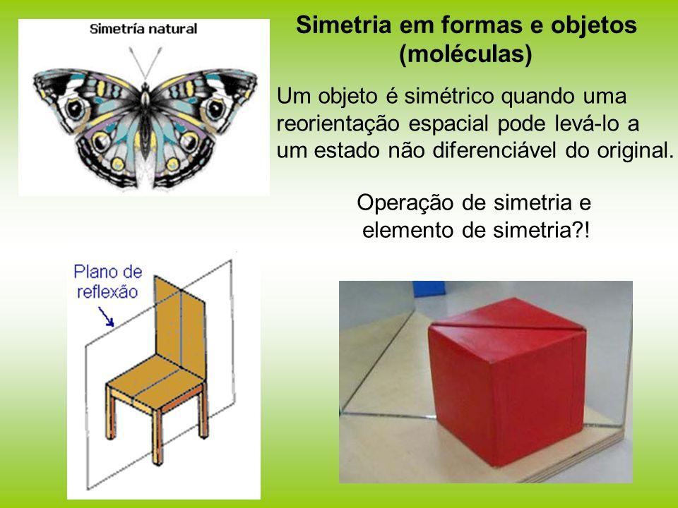 Simetria em formas e objetos