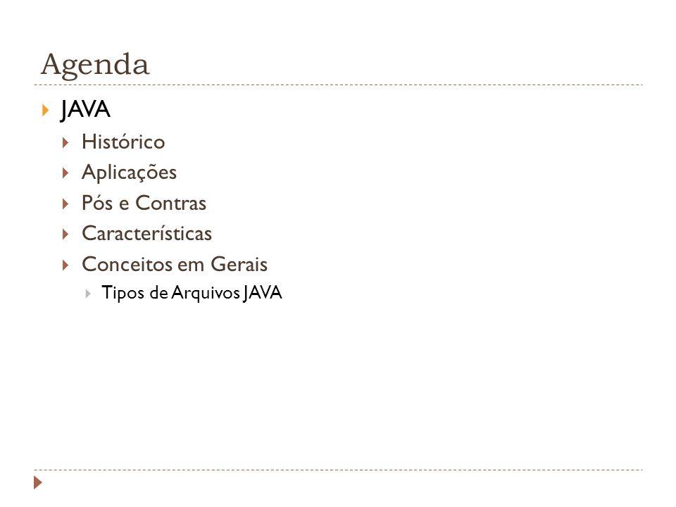 Agenda JAVA Histórico Aplicações Pós e Contras Características