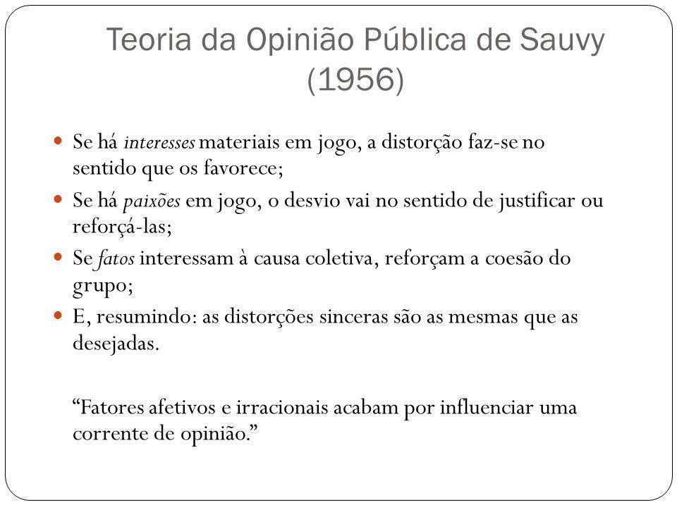 Teoria da Opinião Pública de Sauvy (1956)