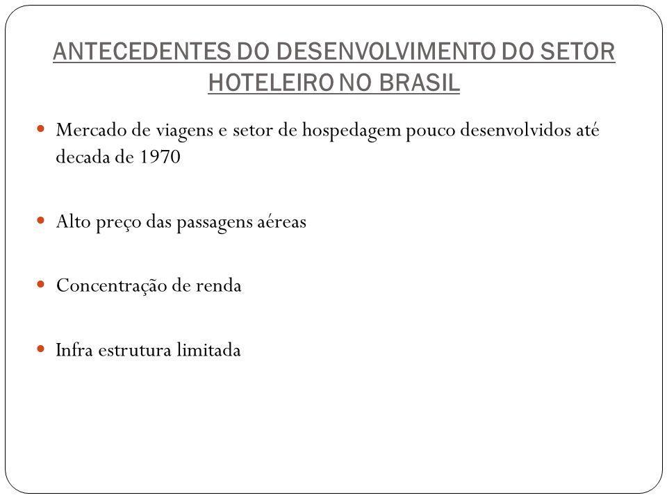 ANTECEDENTES DO DESENVOLVIMENTO DO SETOR HOTELEIRO NO BRASIL