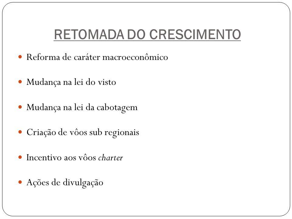 RETOMADA DO CRESCIMENTO