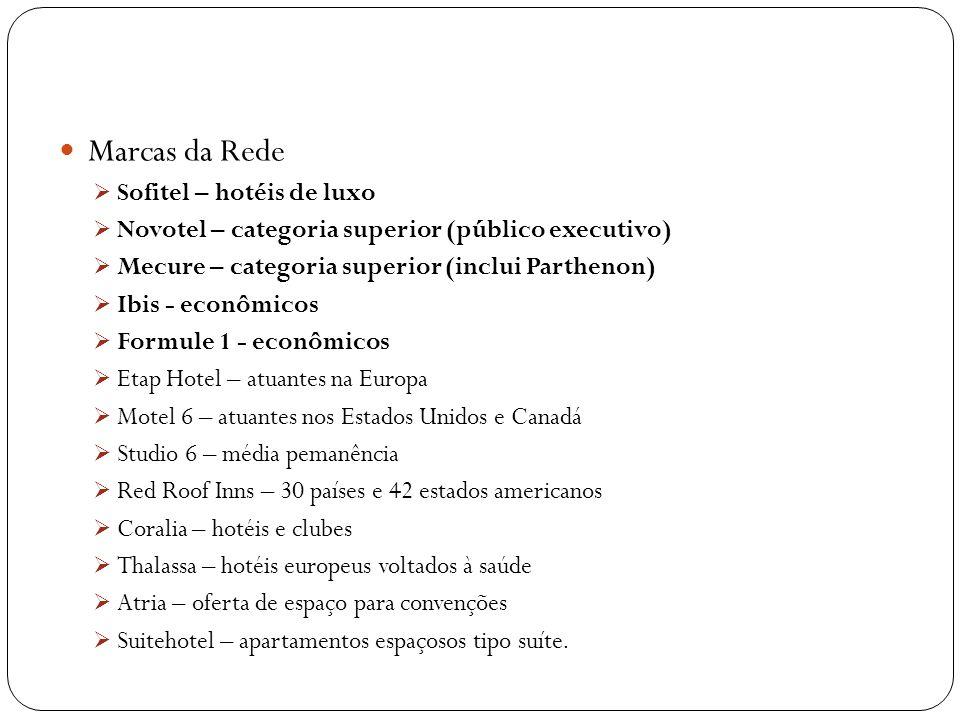 Marcas da Rede Sofitel – hotéis de luxo