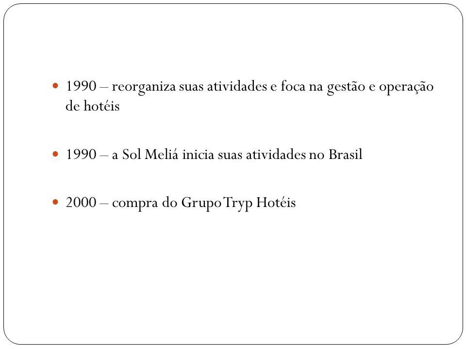 1990 – reorganiza suas atividades e foca na gestão e operação de hotéis