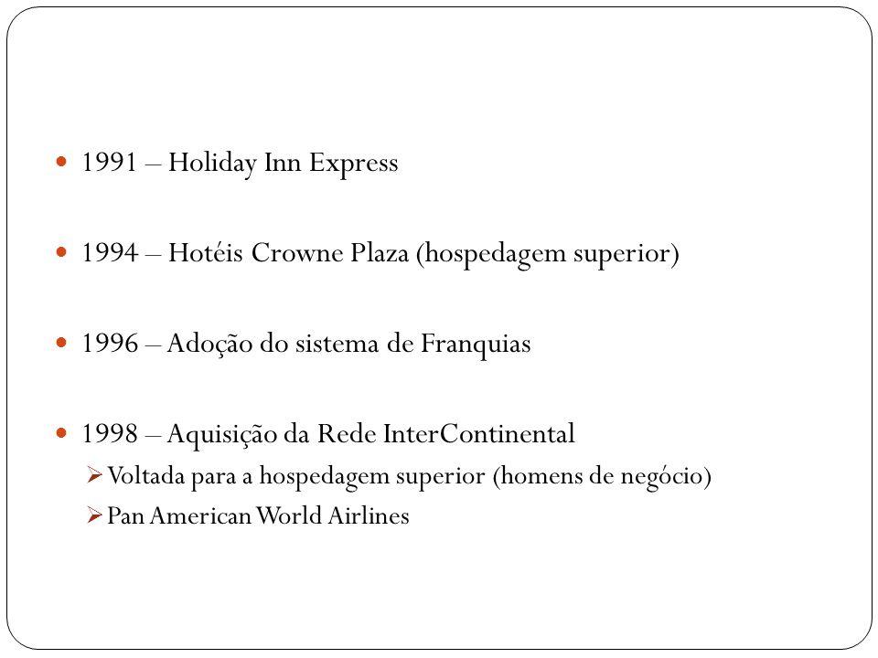 1994 – Hotéis Crowne Plaza (hospedagem superior)