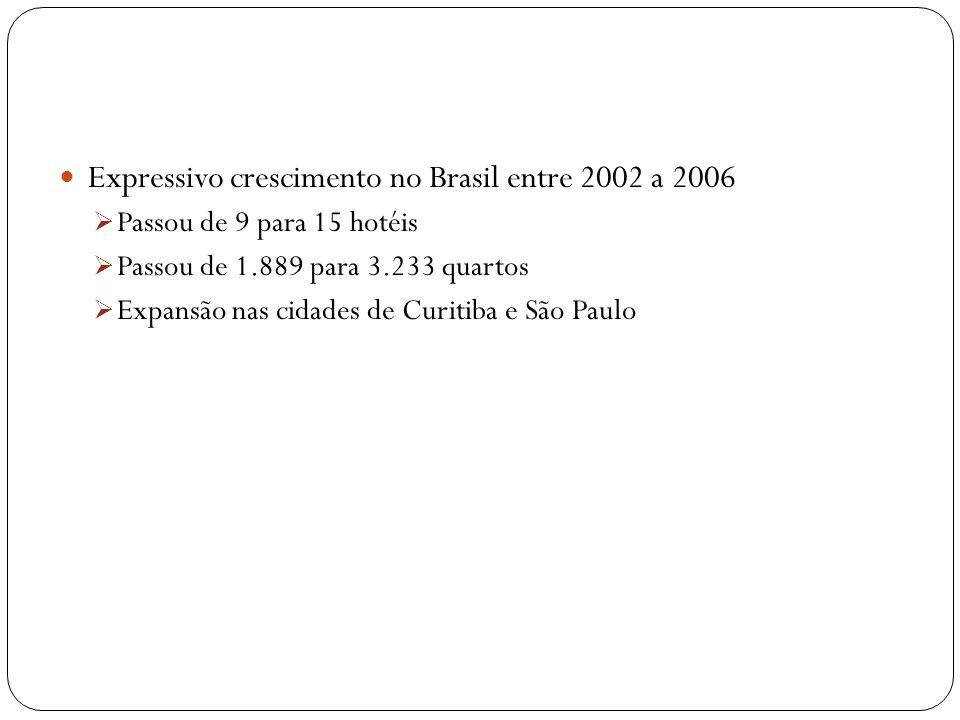 Expressivo crescimento no Brasil entre 2002 a 2006