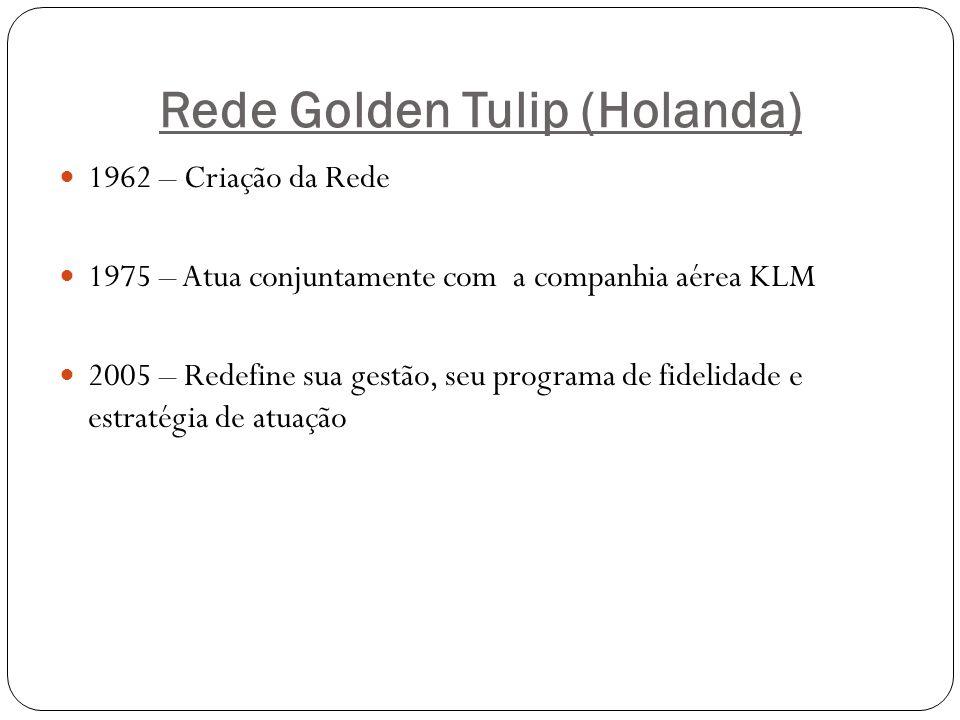 Rede Golden Tulip (Holanda)