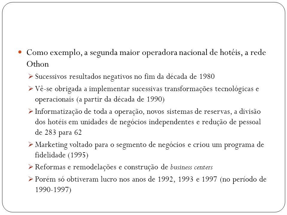 Como exemplo, a segunda maior operadora nacional de hotéis, a rede Othon