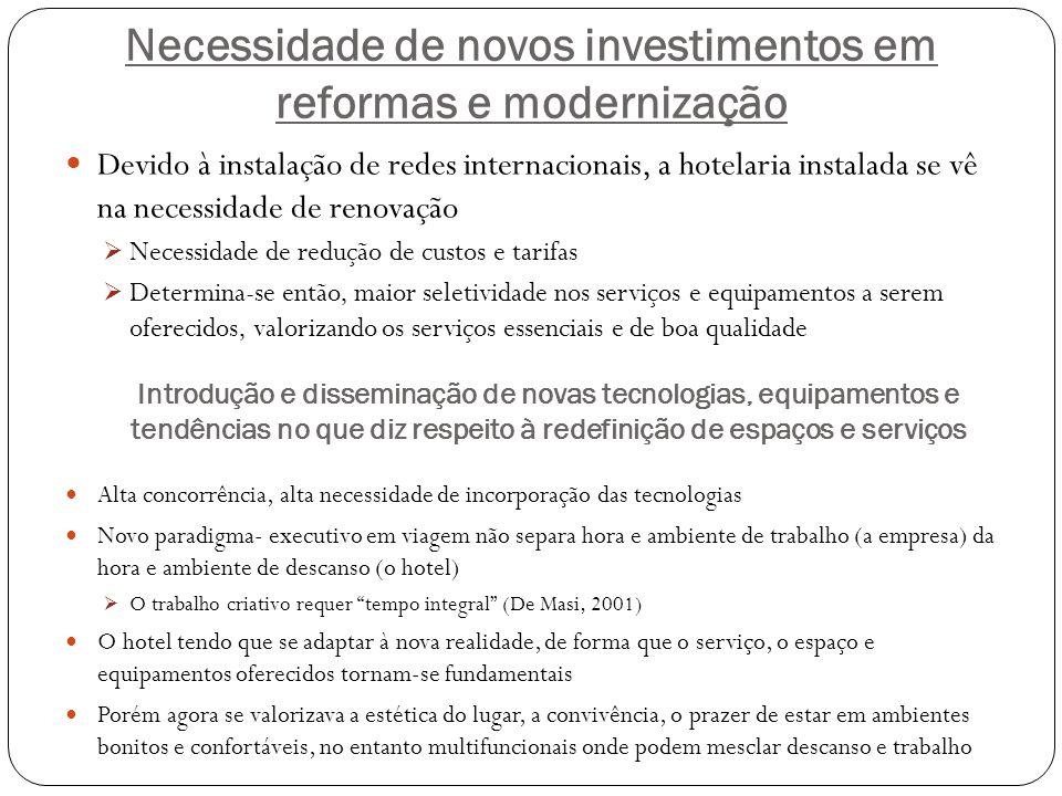 Necessidade de novos investimentos em reformas e modernização