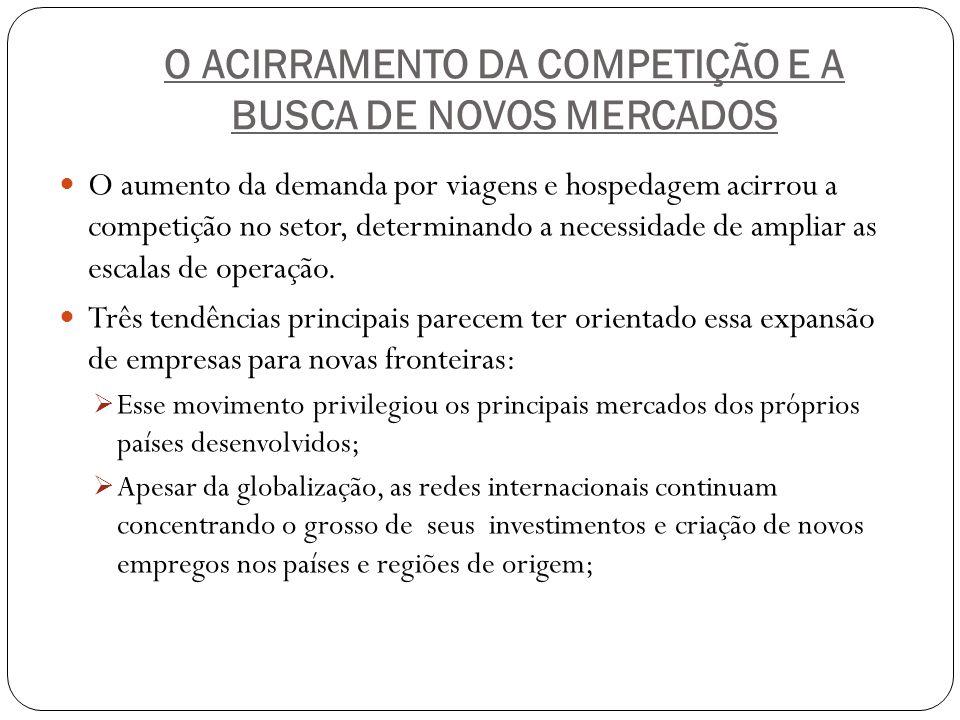 O ACIRRAMENTO DA COMPETIÇÃO E A BUSCA DE NOVOS MERCADOS