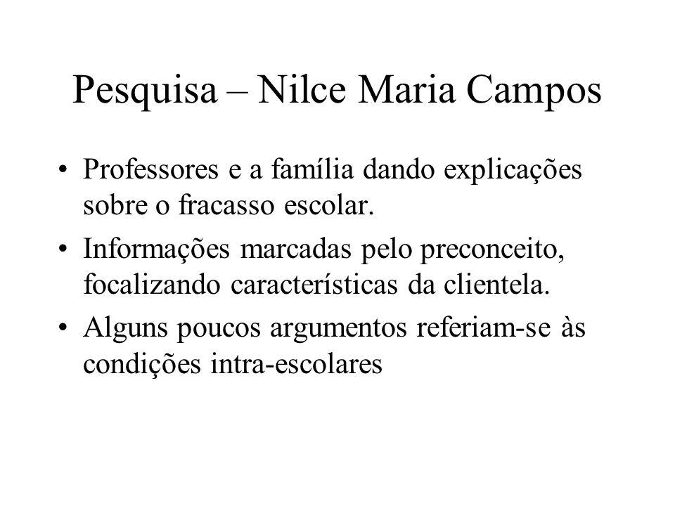 Pesquisa – Nilce Maria Campos