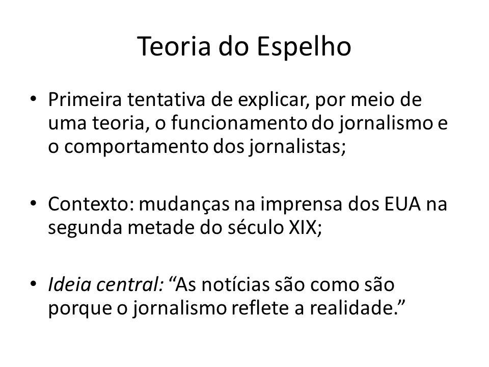 Teoria do Espelho Primeira tentativa de explicar, por meio de uma teoria, o funcionamento do jornalismo e o comportamento dos jornalistas;