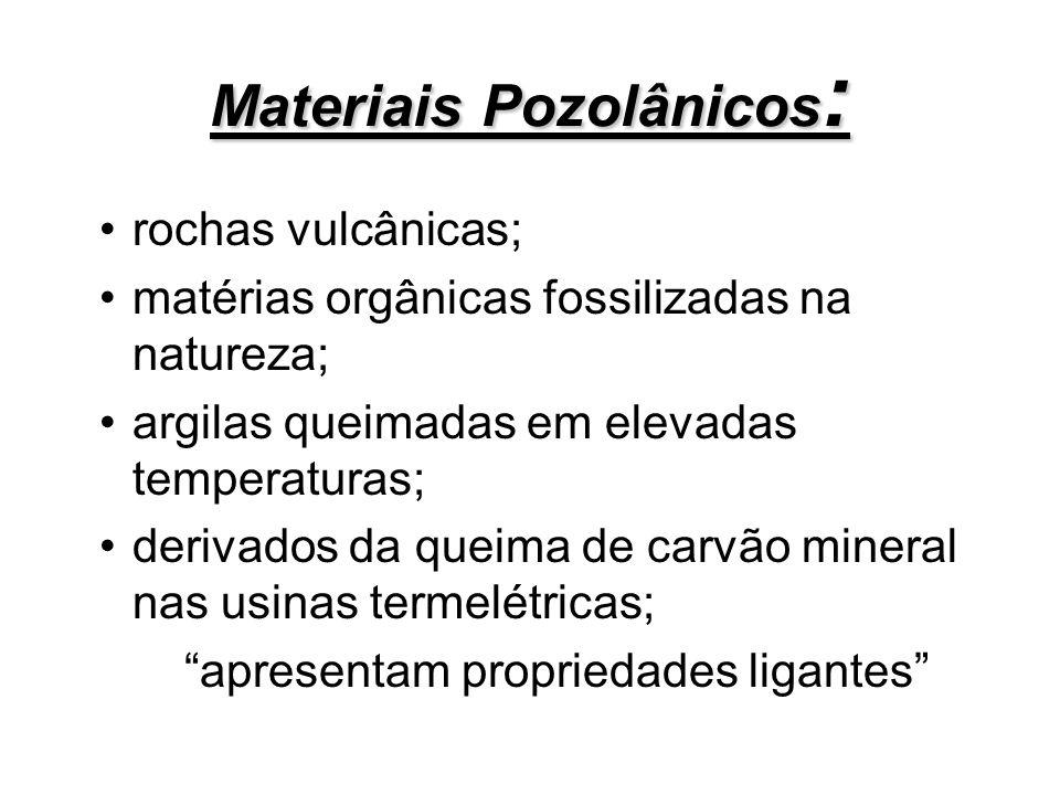 Materiais Pozolânicos: