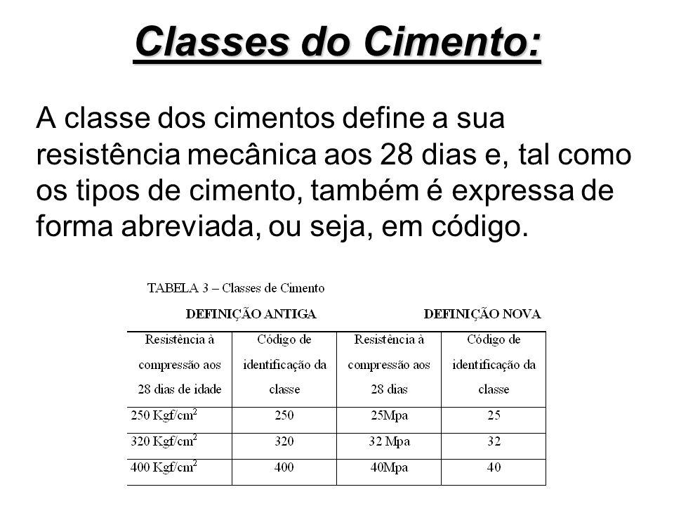 Classes do Cimento: