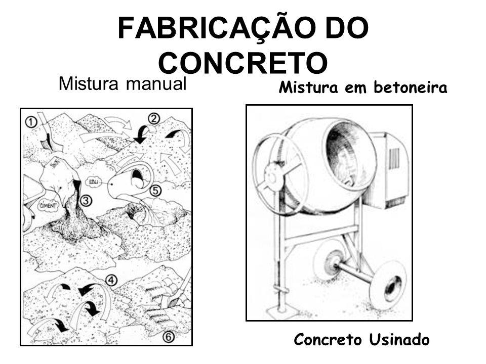 FABRICAÇÃO DO CONCRETO