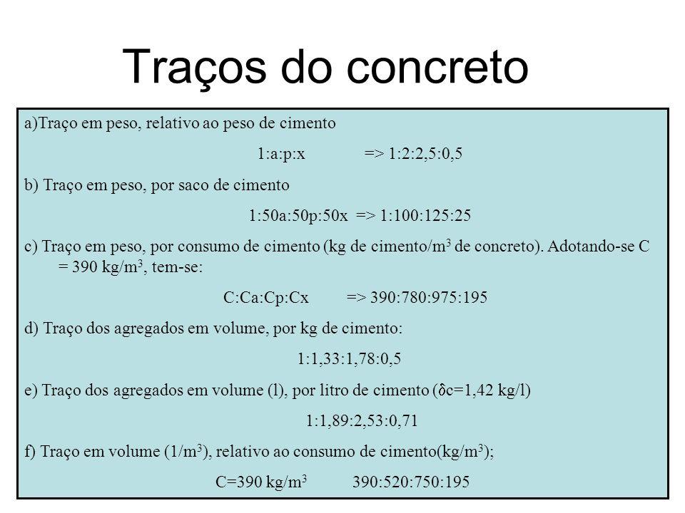 Traços do concreto a)Traço em peso, relativo ao peso de cimento