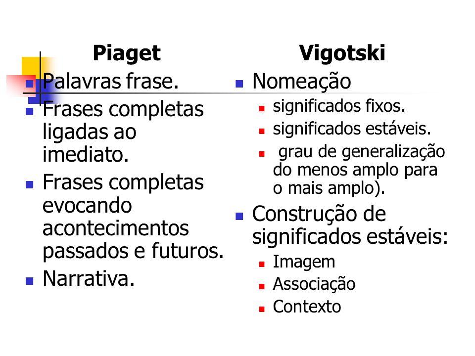 Frases completas ligadas ao imediato.