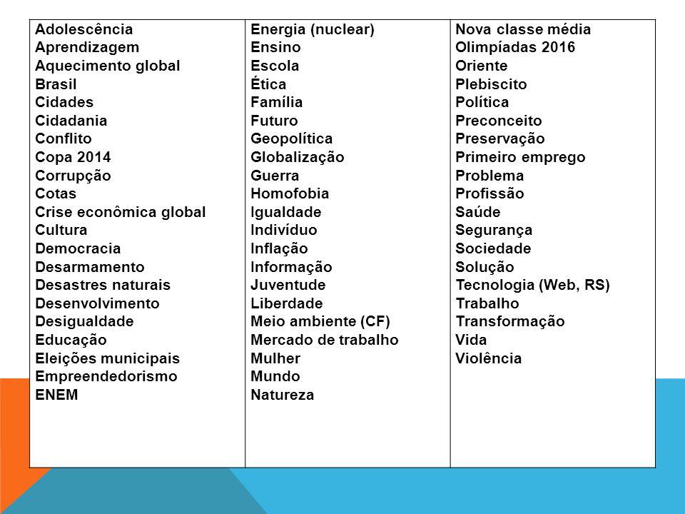Adolescência Aprendizagem. Aquecimento global. Brasil. Cidades. Cidadania. Conflito. Copa 2014.