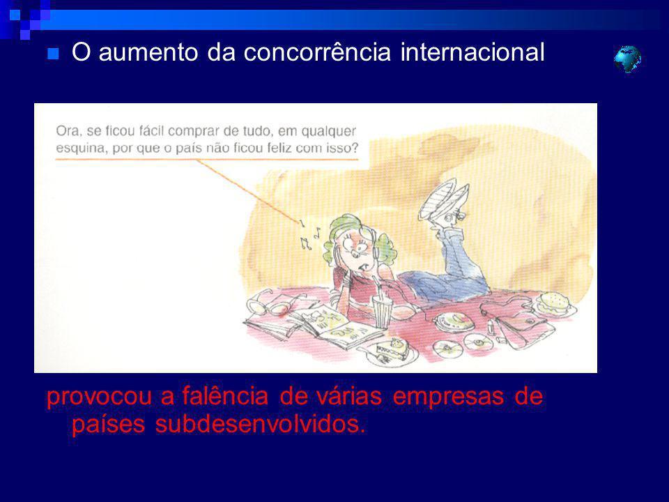 O aumento da concorrência internacional
