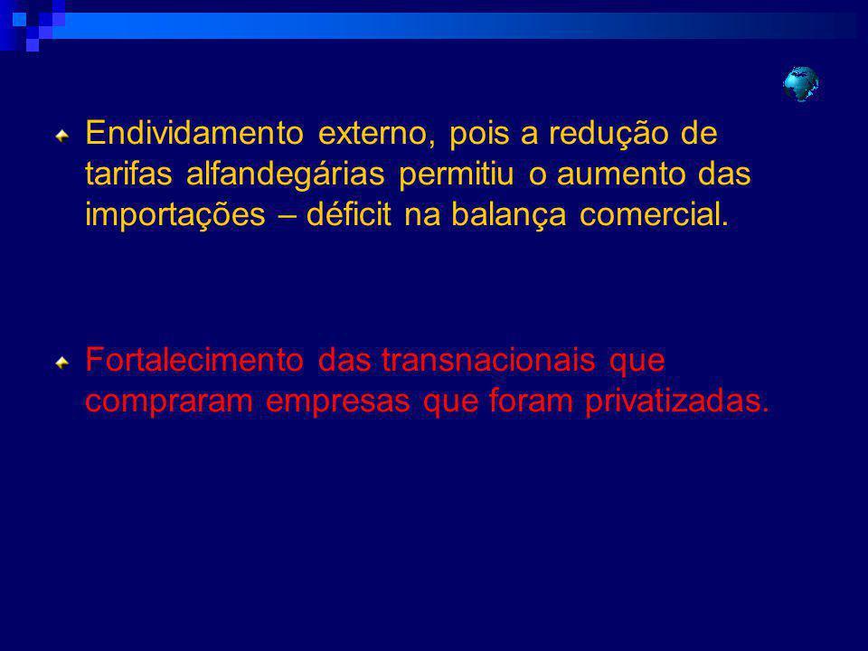Endividamento externo, pois a redução de tarifas alfandegárias permitiu o aumento das importações – déficit na balança comercial.