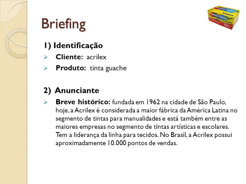 Briefing 1) Identificação 2) Anunciante Cliente: acrilex