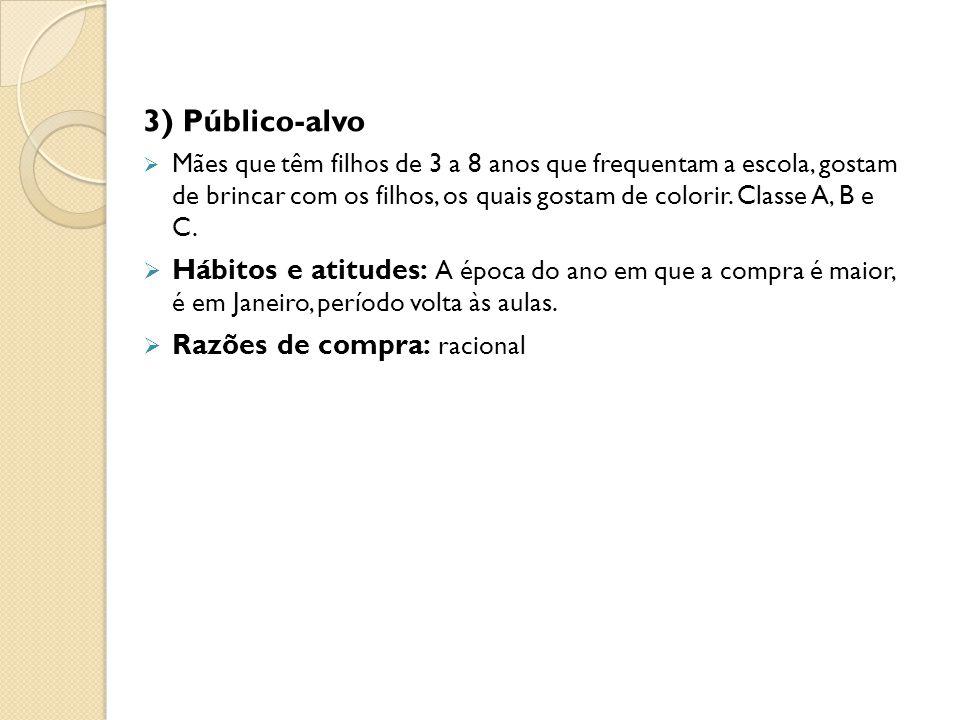 3) Público-alvo