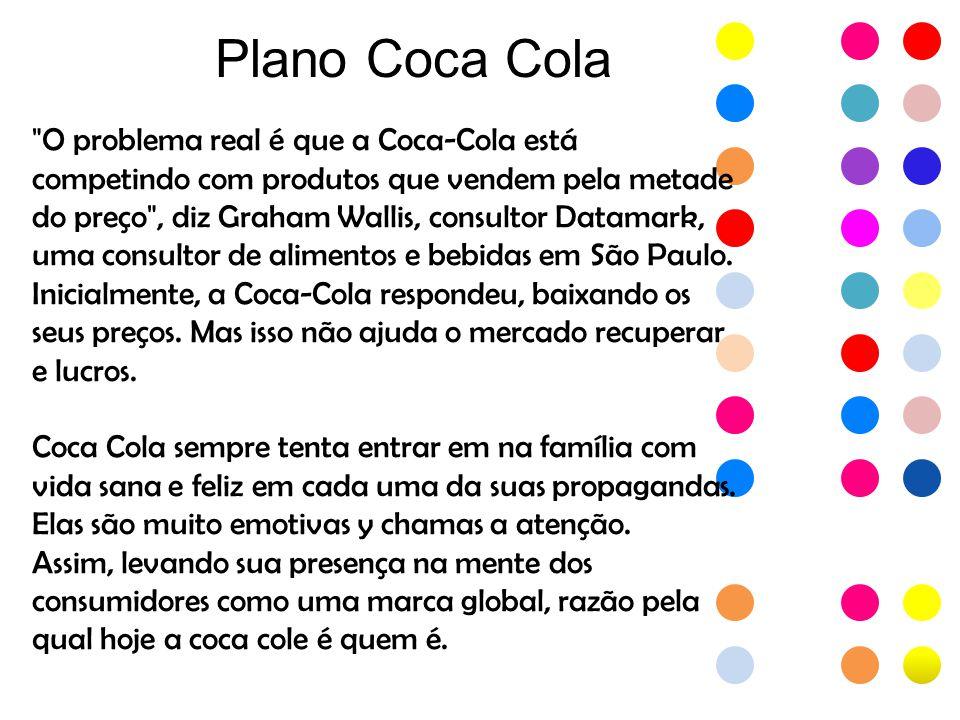 Plano Coca Cola