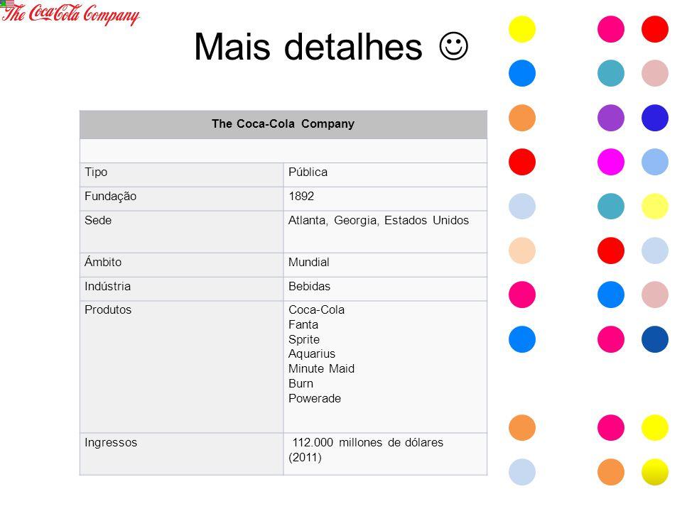 Mais detalhes  The Coca-Cola Company Tipo Pública Fundação 1892 Sede