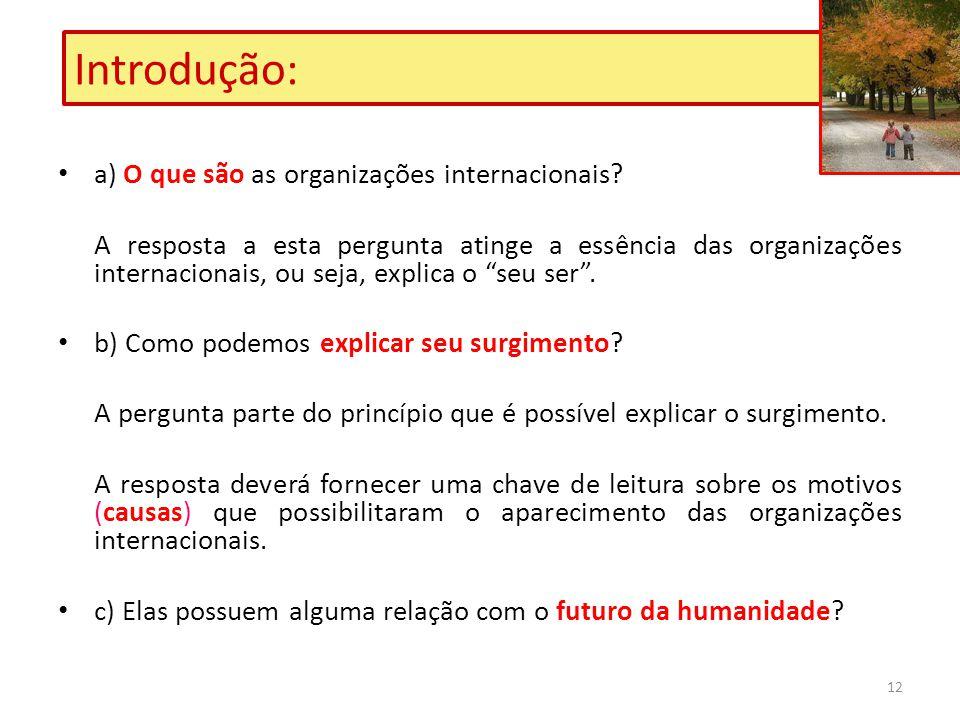 Introdução: a) O que são as organizações internacionais
