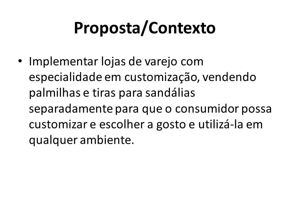 Proposta/Contexto