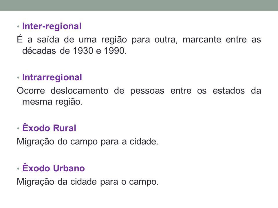 Inter-regional É a saída de uma região para outra, marcante entre as décadas de 1930 e 1990. Intrarregional.
