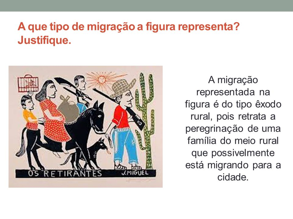 A que tipo de migração a figura representa Justifique.