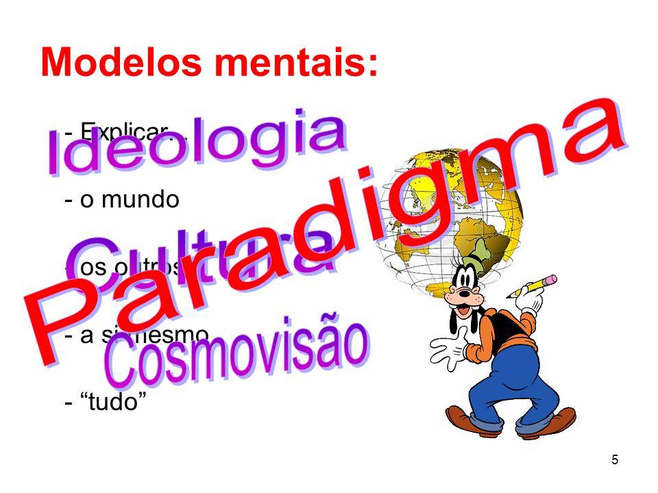Modelos mentais: Ideologia Paradigma Cultura Cosmovisão - Explicar...
