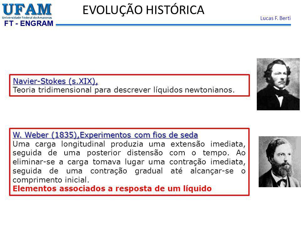 EVOLUÇÃO HISTÓRICA Navier-Stokes (s.XIX),