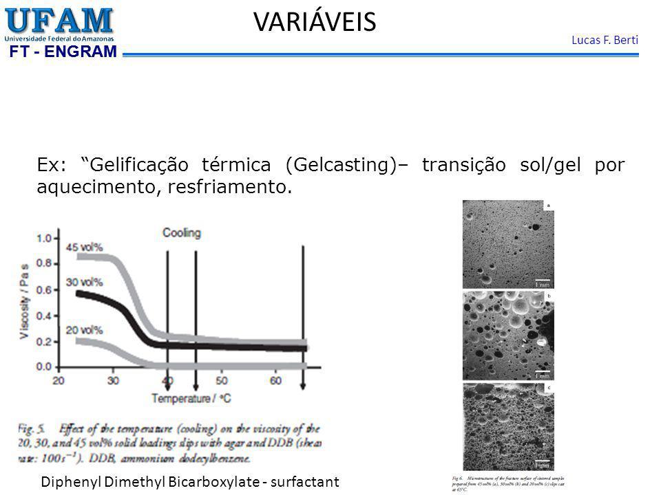 VARIÁVEIS Ex: Gelificação térmica (Gelcasting)– transição sol/gel por aquecimento, resfriamento.