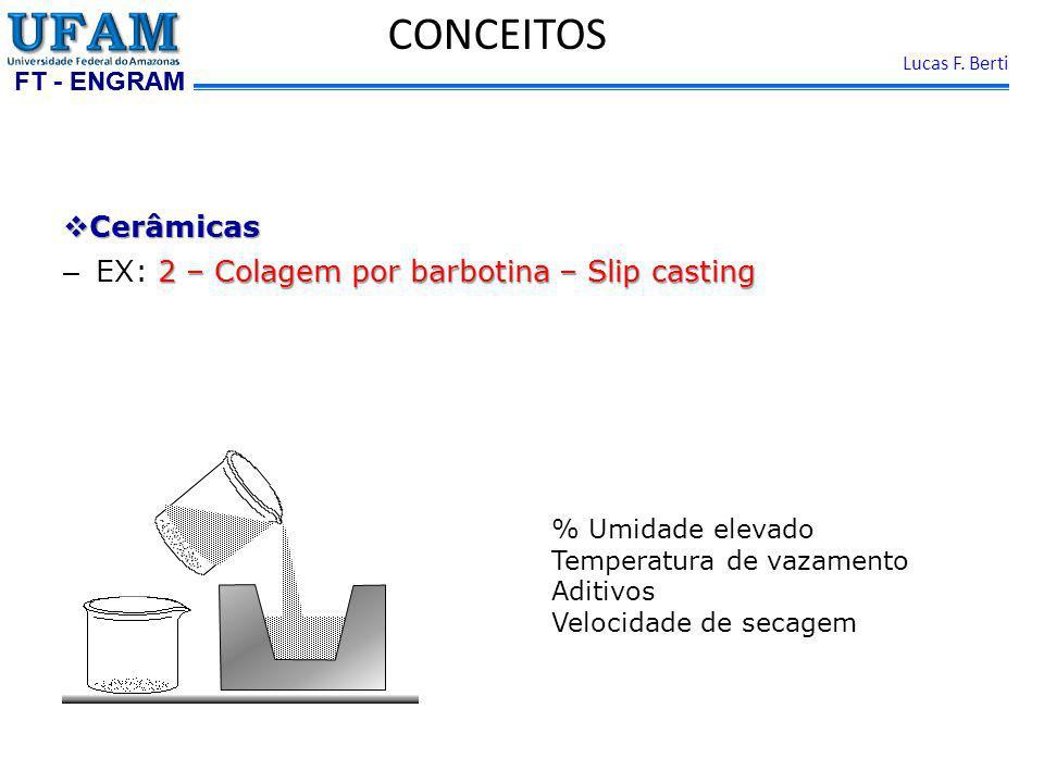 CONCEITOS Cerâmicas EX: 2 – Colagem por barbotina – Slip casting