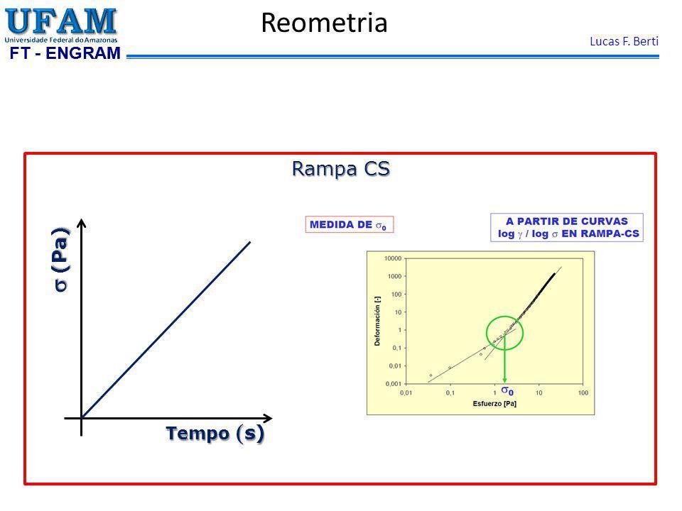 Reometria Rampa CS s (Pa) Tempo (s)