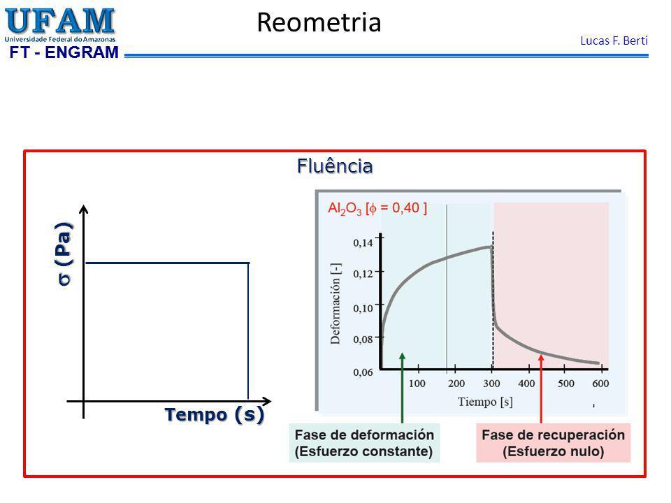 Reometria Fluência s (Pa) Tempo (s)