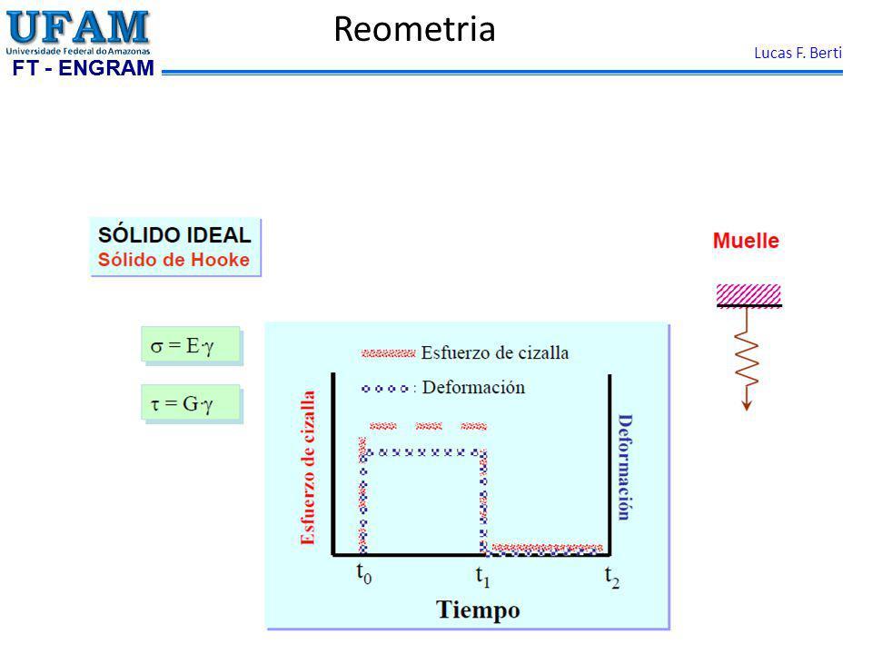 Reometria