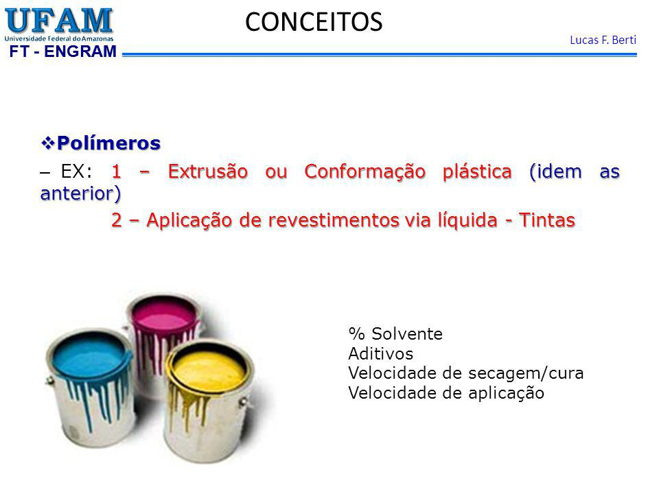 CONCEITOS Polímeros. EX: 1 – Extrusão ou Conformação plástica (idem as anterior) 2 – Aplicação de revestimentos via líquida - Tintas.