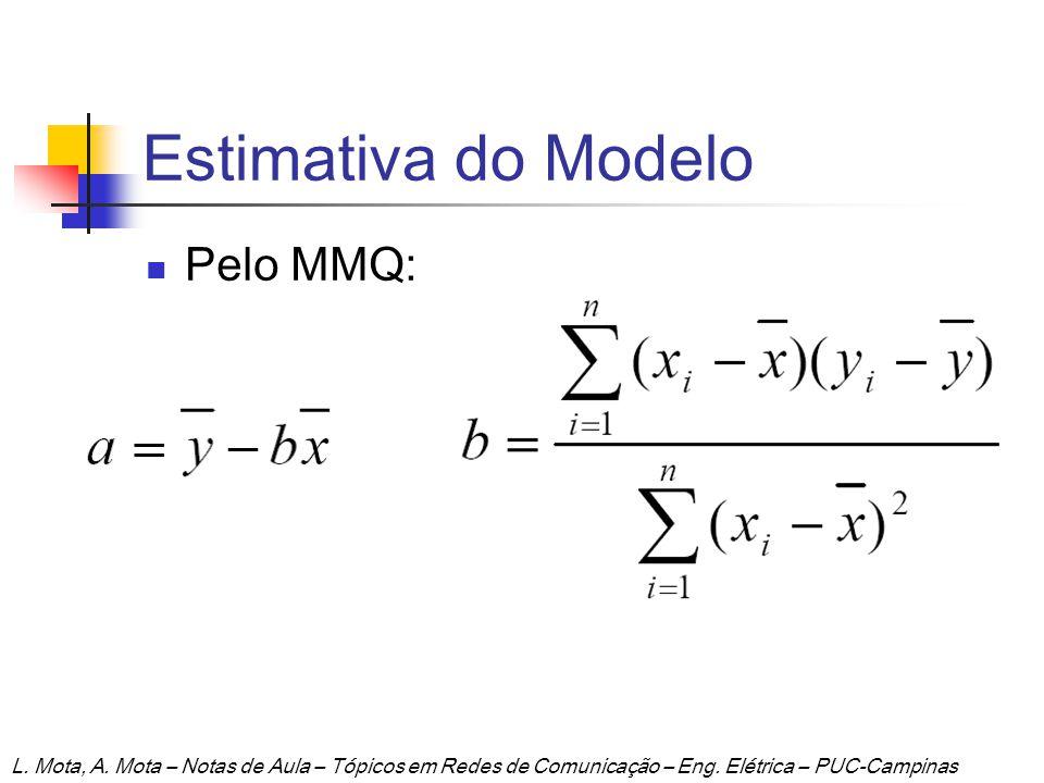 Estimativa do Modelo Pelo MMQ: