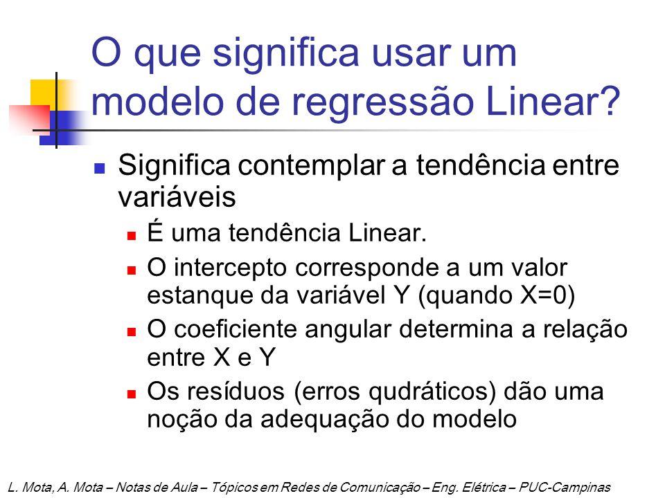 O que significa usar um modelo de regressão Linear