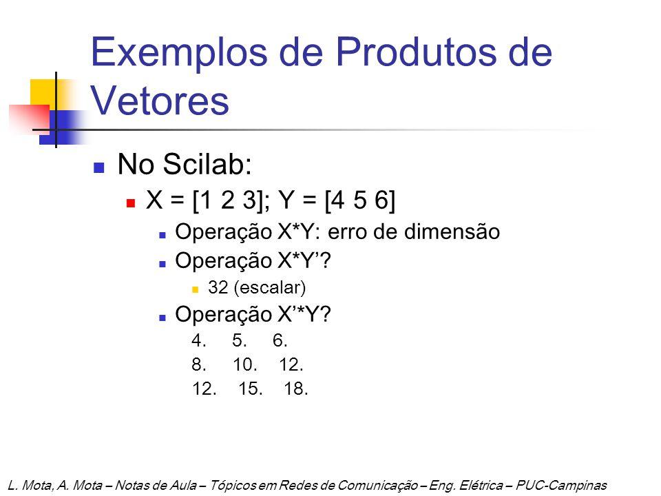 Exemplos de Produtos de Vetores
