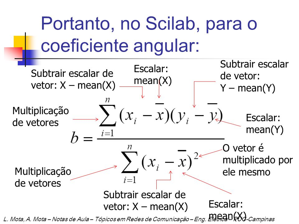 Portanto, no Scilab, para o coeficiente angular: